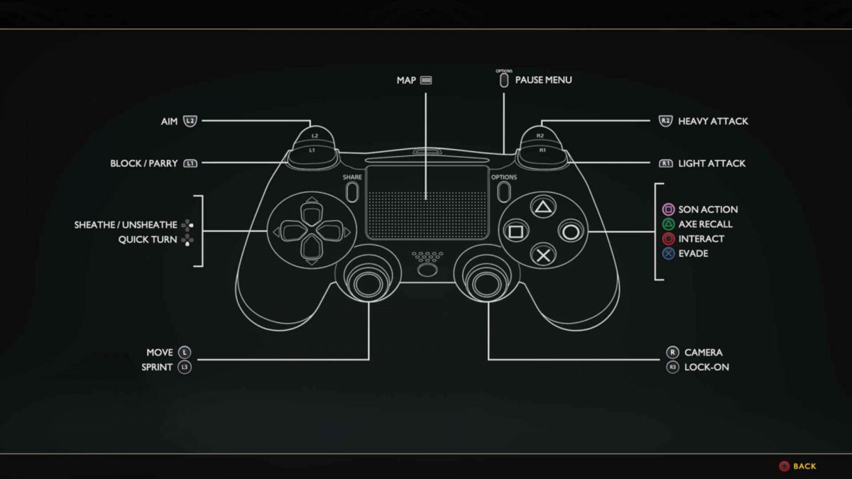 Default gamepad controls