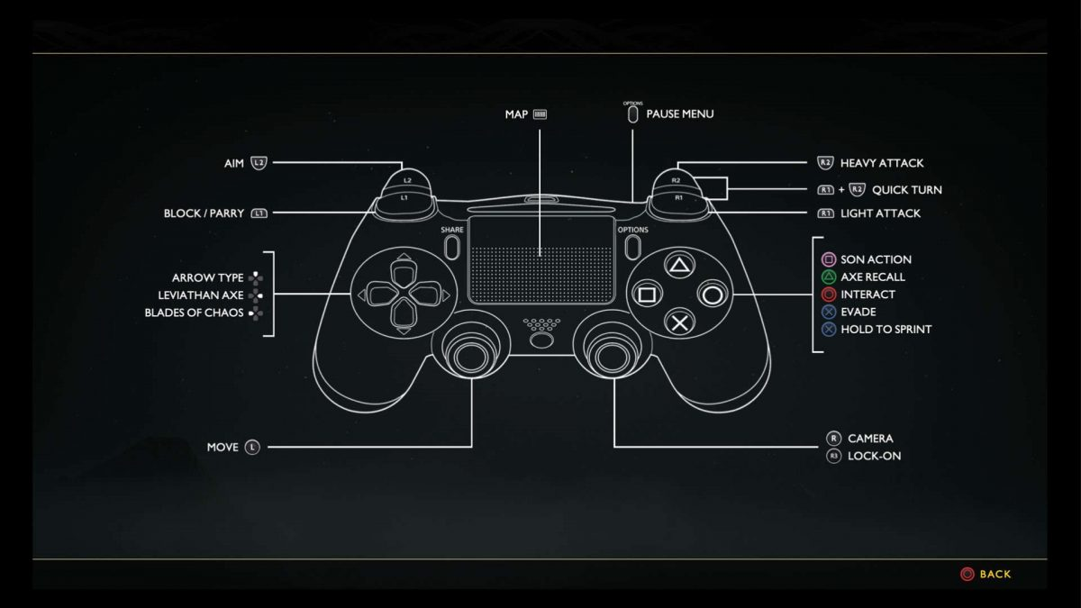 Gamepad alternate controls scheme