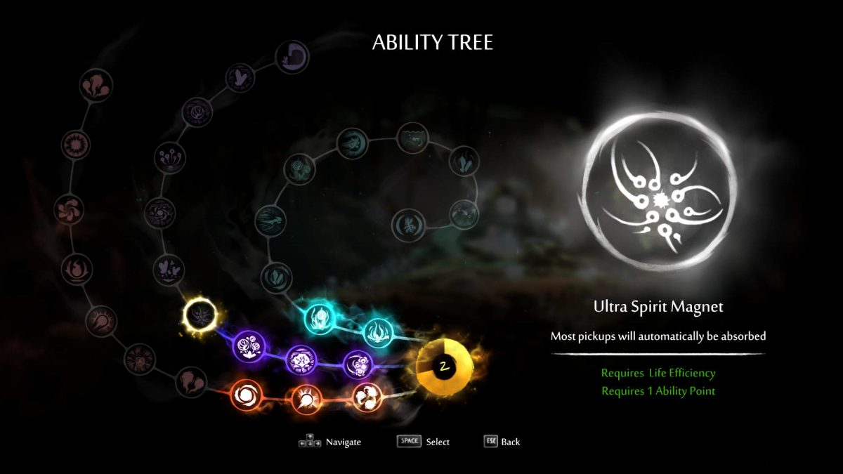 The Ability tree presenting two available points to spend. On the left, the skills and on the right the ability description and the requirements of each skill